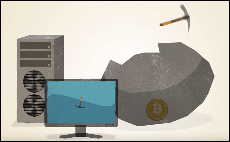 How To Invest In Bitcoin In 2019? [ A Beginner's Bitcoin