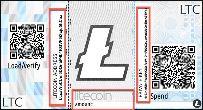 How To Make A Litecoin Paper Wallet & How To Use It?
