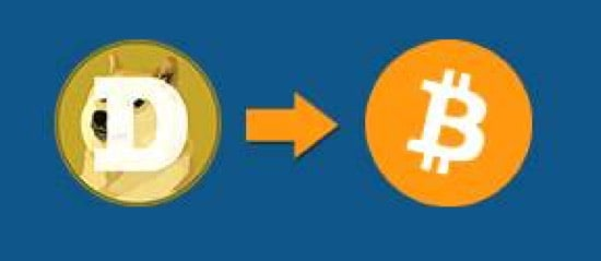 kaip ilgai reikia patvirtinti bitcoin sandoriai