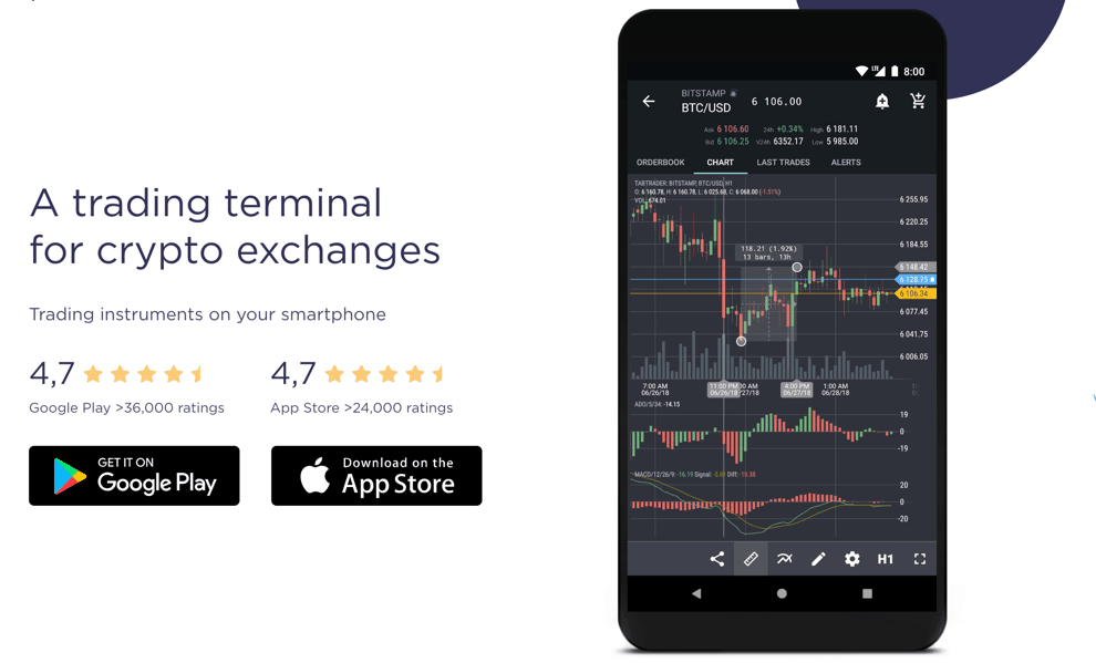 tradingview library alternative profit trading bot überprüfung