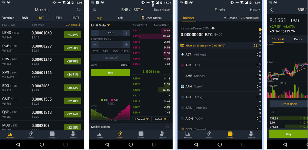 Best Cryptocurrency Exchange 2020.Best Cryptocurrency Trading Apps For Trading Crypto In 2020